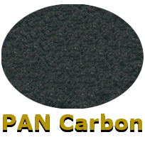 PAN Carbon fibers for rubber and plastic