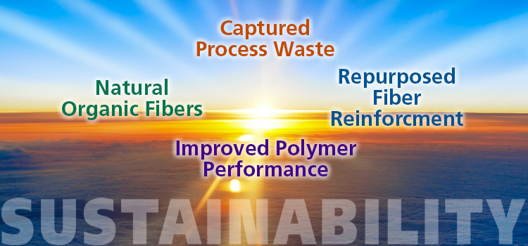 Environmentally friendly sustainable fibers from natural organic and captured process waste.
